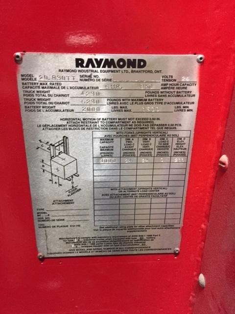 Raymond 20.830TT,
